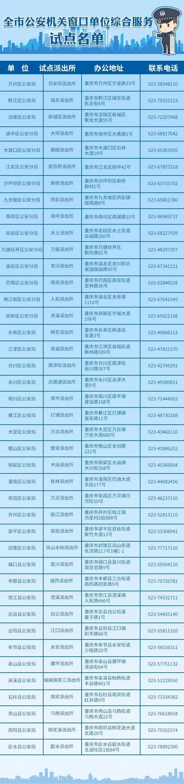 重庆公安局派出所地址电话